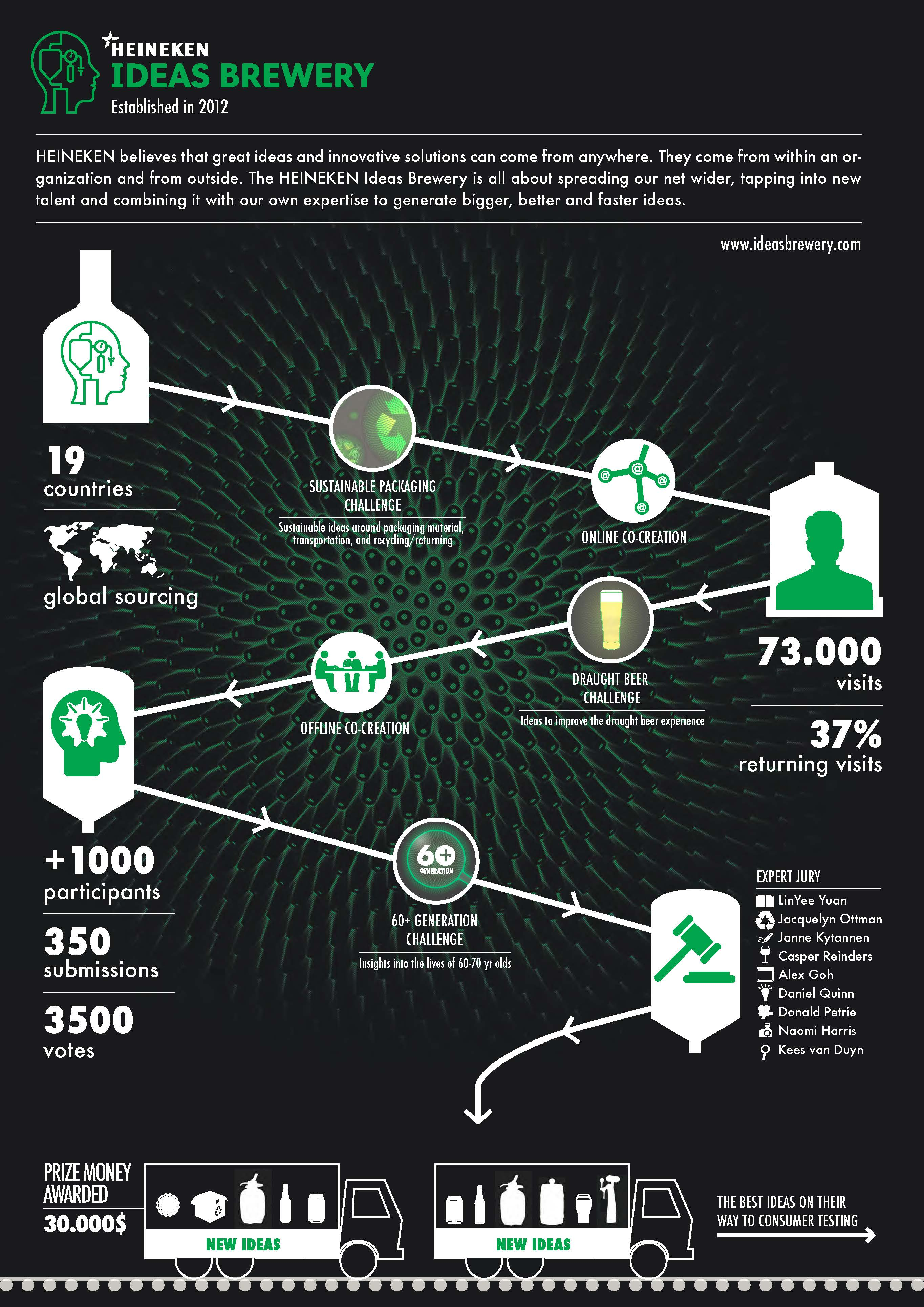 Infographic-Ideas_Brewery