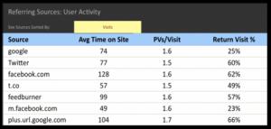 131113 user activity