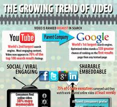 videoInfographic