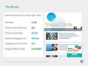 blogwell-dallas-social-media-case-study-att-presented-by-lee-diaz-18-1024