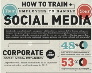 train-employees-on-social-media