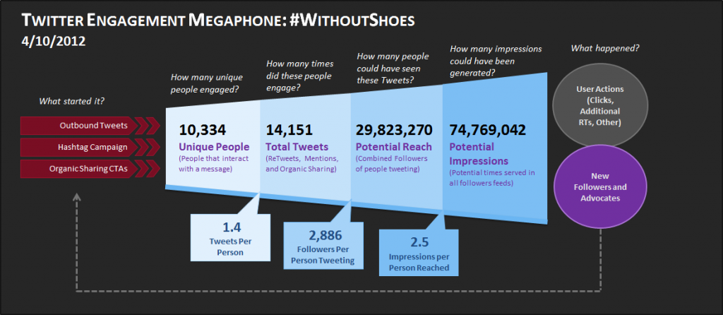 Twitter-Megaphone1