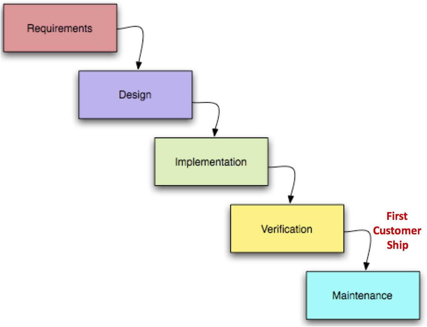 Graphic 4