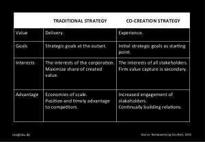 strategy shift presentation