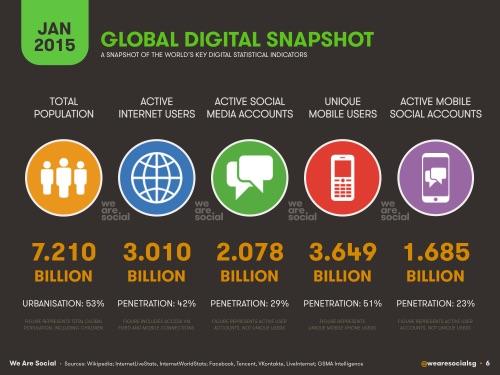 Global-Digital-Snapshot