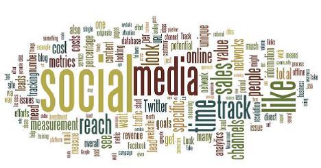 social media wordle graphics