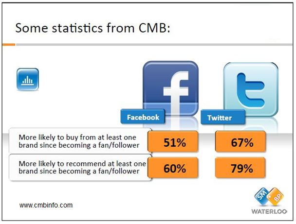Lecture slide_CMB FB&Twitter_snipped
