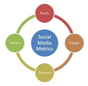 Metrics image