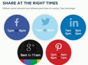social-media-right-times